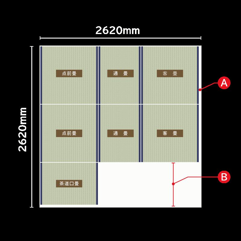江戸間4畳半の敷込み例